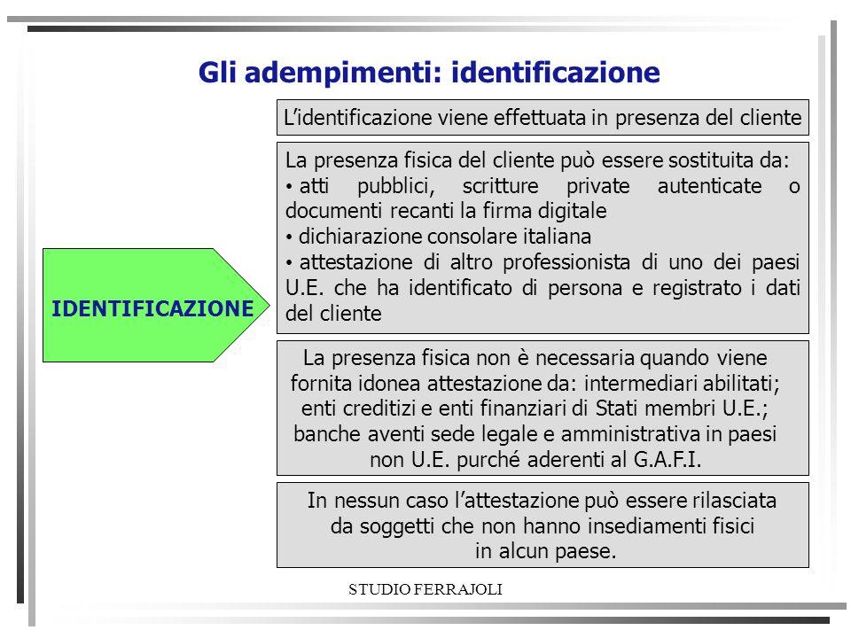 STUDIO FERRAJOLI Gli adempimenti: identificazione IDENTIFICAZIONE Lidentificazione viene effettuata in presenza del cliente La presenza fisica del cli