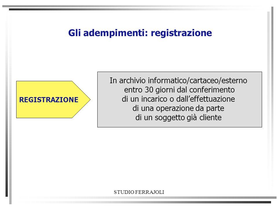 STUDIO FERRAJOLI Gli adempimenti: registrazione In archivio informatico/cartaceo/esterno entro 30 giorni dal conferimento di un incarico o dalleffettu