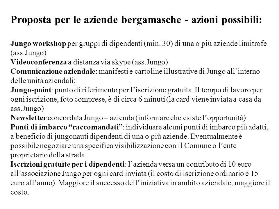 Proposta per le aziende bergamasche - azioni possibili: Jungo workshop per gruppi di dipendenti (min. 30) di una o più aziende limitrofe (ass.Jungo) V