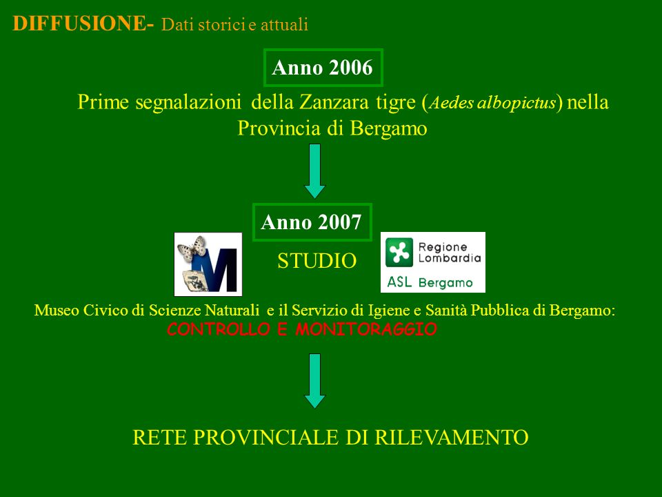 Prime segnalazioni della Zanzara tigre ( Aedes albopictus ) nella Provincia di Bergamo Anno 2006 RETE PROVINCIALE DI RILEVAMENTO Anno 2007 STUDIO Muse