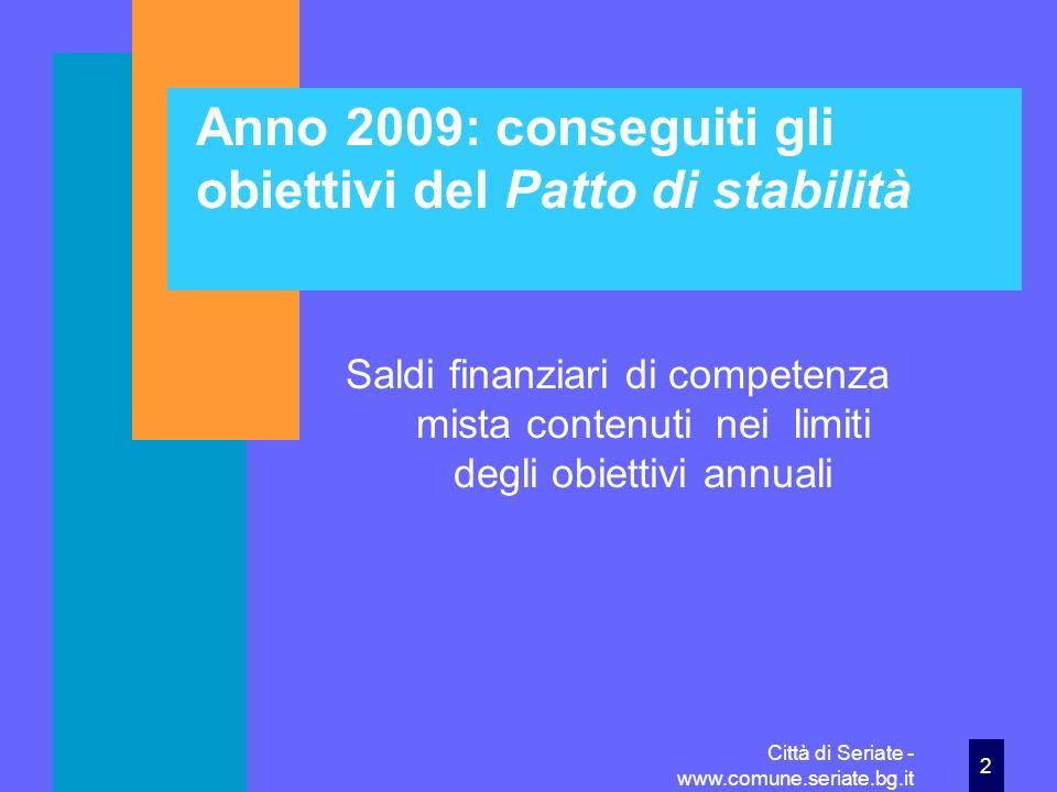 Città di Seriate - www.comune.seriate.bg.it23 Raffronto entrate spese per alcuni servizi… Vediamo in dettaglio quanto incassiamo dai cittadini e/o da terzi e quanto spendiamo per i servizi relativi a ….