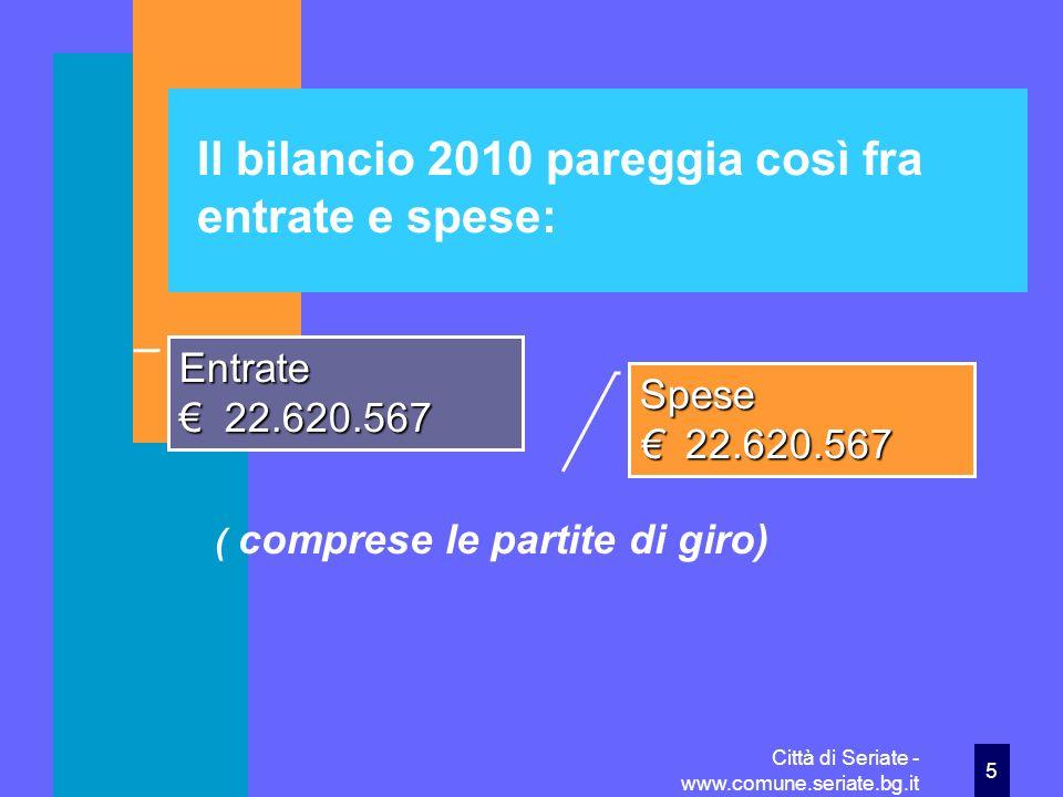 Città di Seriate - www.comune.seriate.bg.it 6 Le entrate correnti del 2010: ( 15.960.497) 7.210.823 - tributi 5.804.090 - trasferimenti 2.475.584 - beni e servizi 470.000 - oneri