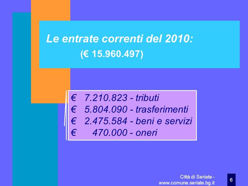 Città di Seriate - www.comune.seriate.bg.it27 Spesa corrente 2010 (Titolo 1) per fattori Personale Personale 4.799.256 30,72% Acquisto beni consumo Acquisto beni consumo 379.860 2,43% Prestazione di servizi Prestazione di servizi 7.659.472 49,02% Utilizzo di beni di terzi Utilizzo di beni di terzi 80.472 0,52% Trasferimenti Trasferimenti 1.792.863 11,48% Interessi passivi Interessi passivi 242.998 1,55% Imposte e tasse Imposte e tasse 416.590 2,67% Oneri straord.