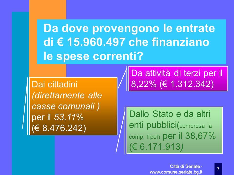 Città di Seriate - www.comune.seriate.bg.it 8 Lanalisi dei tributi (% sul totale delle entrate tributarie) ICI: 3.370.000 (46,73%) Addizionale Irpef: 1.020.000 (14,15%) TARSU: 2.020.000 (28,01%) TOSAP: 74.000 (1,03%)