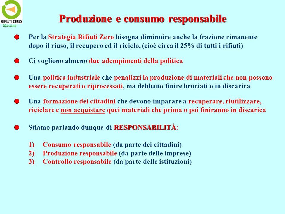 Produzione e consumo responsabile Per la Strategia Rifiuti Zero bisogna diminuire anche la frazione rimanente dopo il riuso, il recupero ed il riciclo