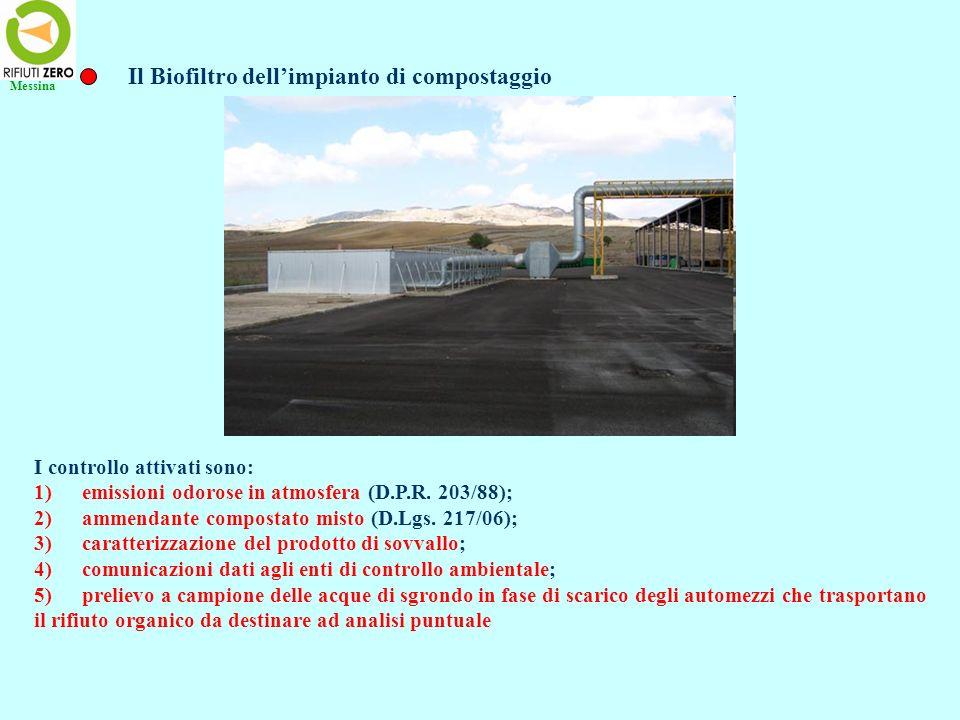 Il Biofiltro dellimpianto di compostaggio I controllo attivati sono: 1)emissioni odorose in atmosfera (D.P.R. 203/88); 2)ammendante compostato misto (