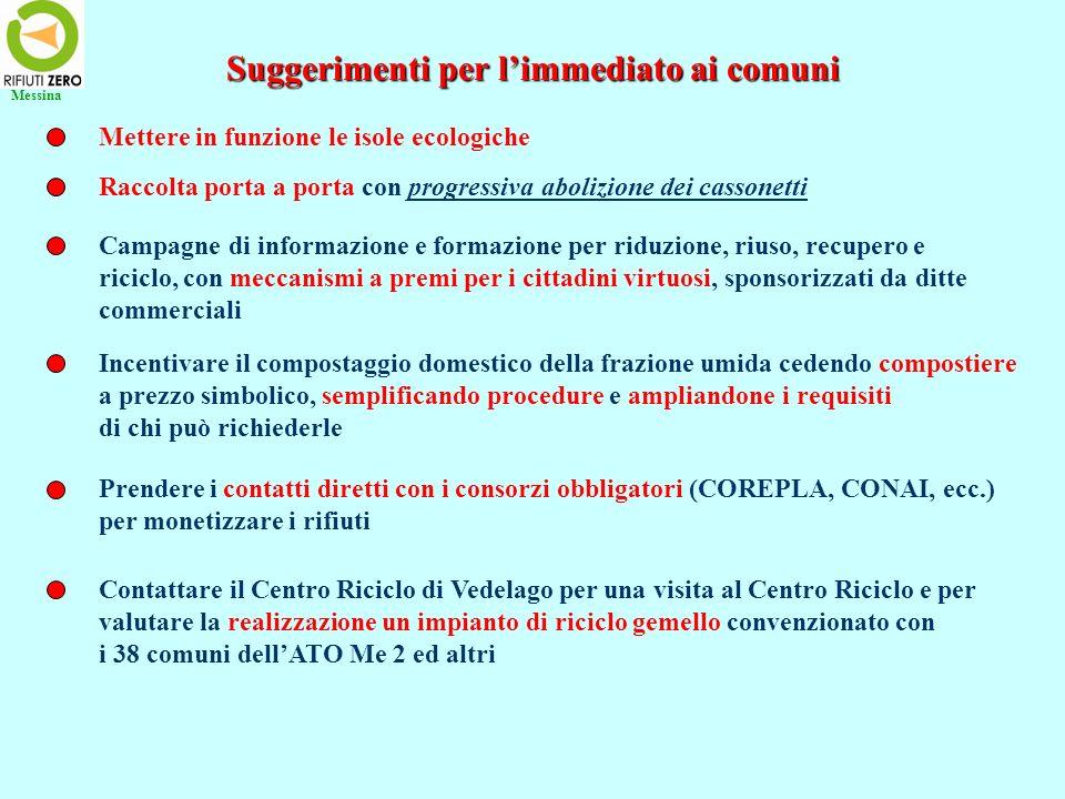 Suggerimenti per limmediato ai comuni Incentivare il compostaggio domestico della frazione umida cedendo compostiere a prezzo simbolico, semplificando