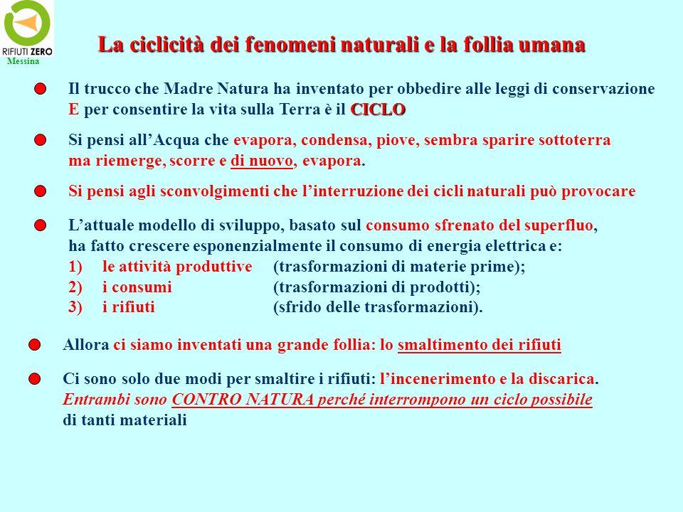 La follia dello spreco alimentare Messina In Italia si butta via cibo fino al 3% del PIL, con cui si potrebbero sfamare 44.5 milioni di persone (la popolazione della Spagna) Le eccedenze/anno di cibo della grande e piccola distribuzione italiana sono 244.252 tonnellate per un valore di 928.157.600, cioè tre pasti al giorno per 636.600 persone, risparmiando 291.393 tonnellate di CO 2 Il valore dei prodotti agricoli sprecati ammonta a 3.761.821.536 e quello della produzione industriale di cibo a 1.841.827.000 Si stima che per smaltire la carne non consumata ci vogliono 105 milioni di metri cubi di acqua e si producono 9,5 milioni di tonnellate di CO 2 Un miliardo di persone nel mondo soffre la fame e la sete