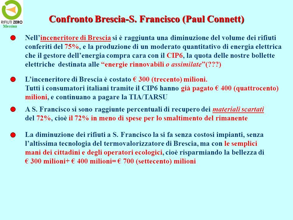 Confronto Brescia-S. Francisco (Paul Connett) A S. Francisco si sono raggiunte percentuali di recupero dei materiali scartati del 72%, cioè il 72% in