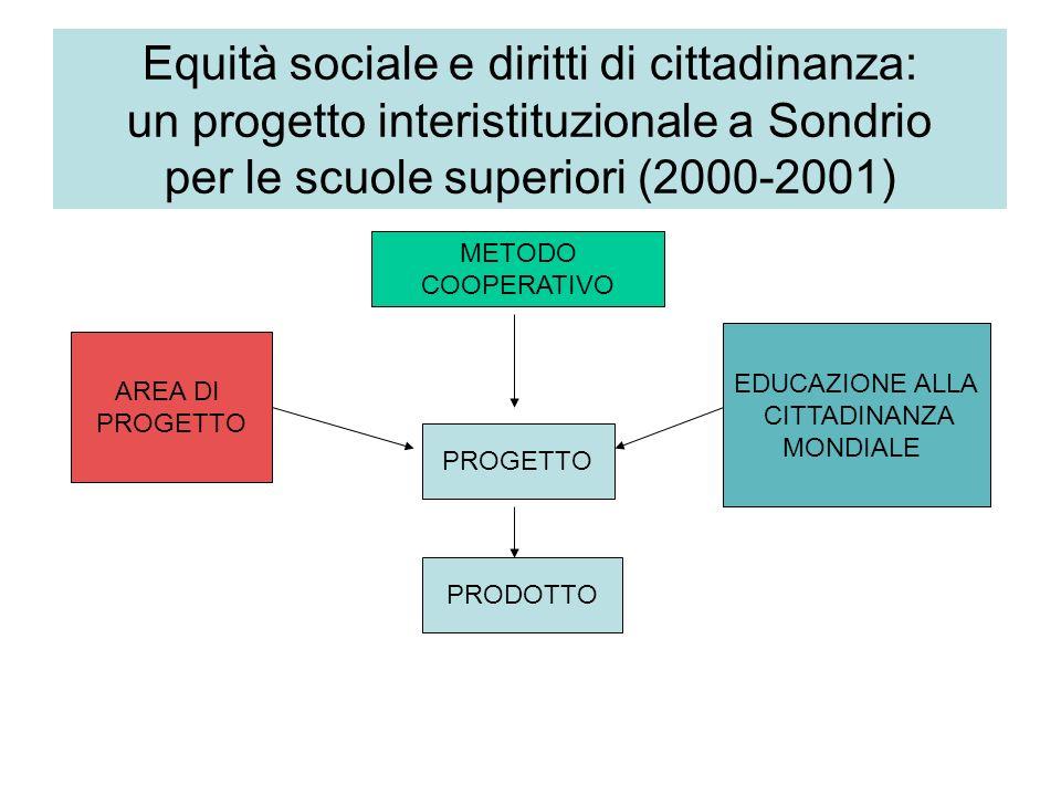 Equità sociale e diritti di cittadinanza: un progetto interistituzionale a Sondrio per le scuole superiori (2000-2001) AREA DI PROGETTO EDUCAZIONE ALLA CITTADINANZA MONDIALE METODO COOPERATIVO PROGETTO PRODOTTO