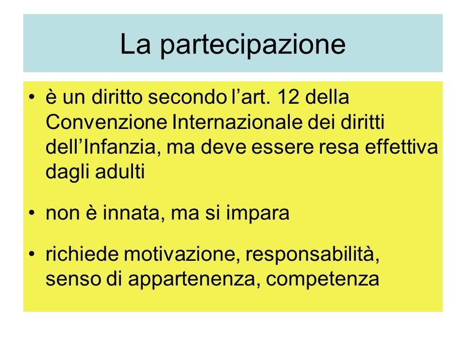 La partecipazione è un diritto secondo lart.