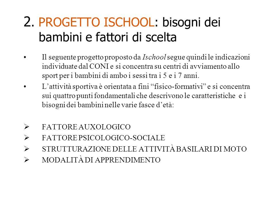 2. PROGETTO ISCHOOL: bisogni dei bambini e fattori di scelta Il seguente progetto proposto da Ischool segue quindi le indicazioni individuate dal CONI