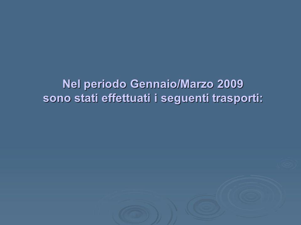 Nel periodo Gennaio/Marzo 2009 sono stati effettuati i seguenti trasporti: