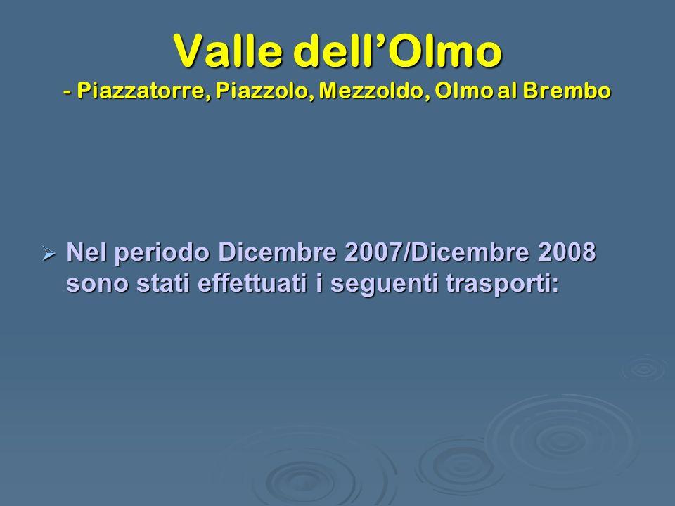Valle dellOlmo - Piazzatorre, Piazzolo, Mezzoldo, Olmo al Brembo Nel periodo Dicembre 2007/Dicembre 2008 sono stati effettuati i seguenti trasporti: Nel periodo Dicembre 2007/Dicembre 2008 sono stati effettuati i seguenti trasporti: