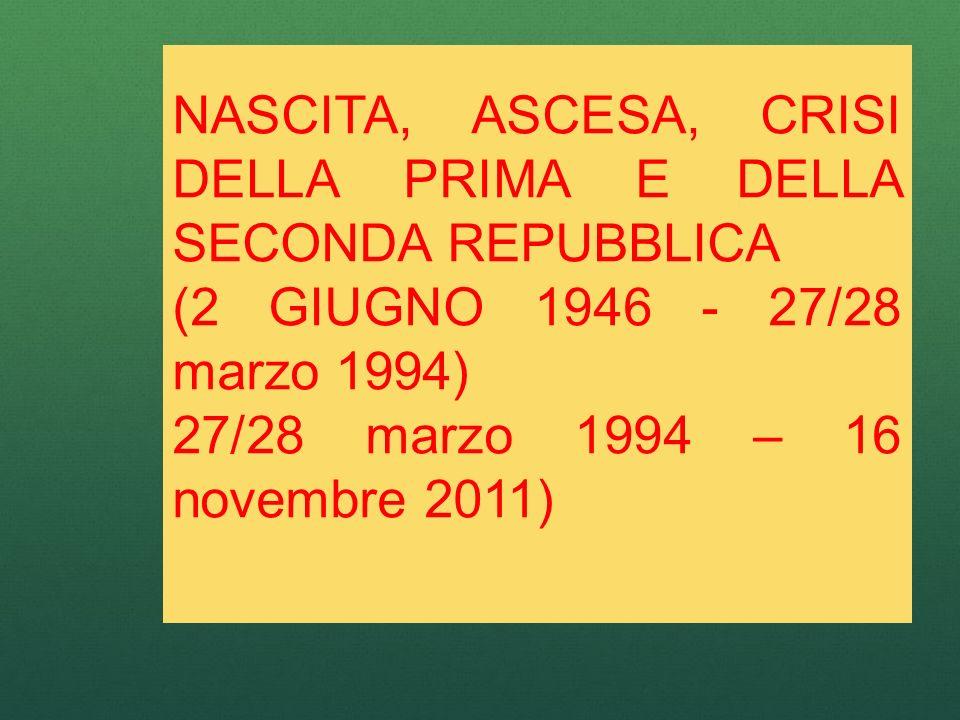 NASCITA, ASCESA, CRISI DELLA PRIMA E DELLA SECONDA REPUBBLICA (2 GIUGNO 1946 - 27/28 marzo 1994) 27/28 marzo 1994 – 16 novembre 2011)