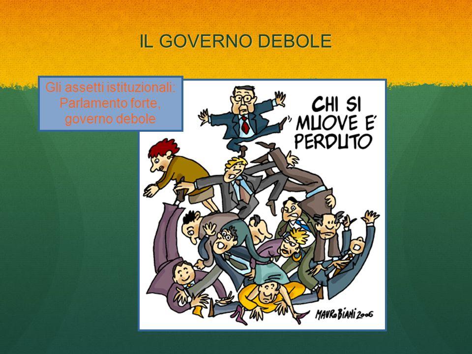 IL GOVERNO DEBOLE Gli assetti istituzionali: Parlamento forte, governo debole