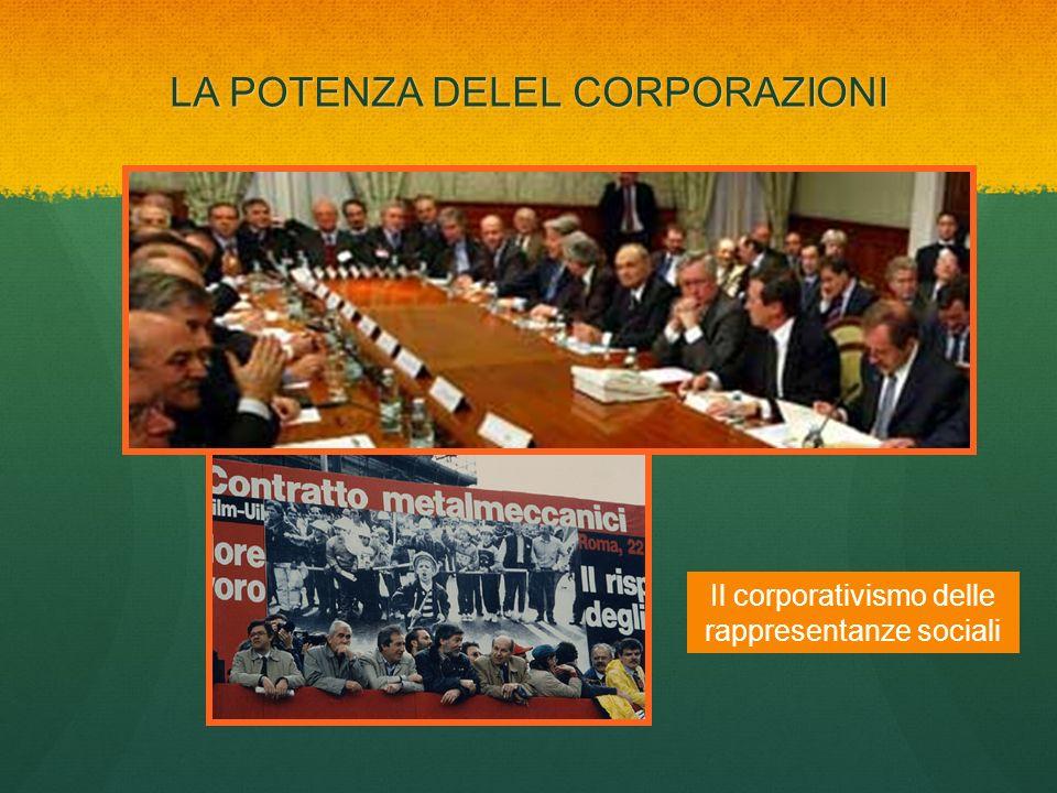 LA POTENZA DELEL CORPORAZIONI Il corporativismo delle rappresentanze sociali
