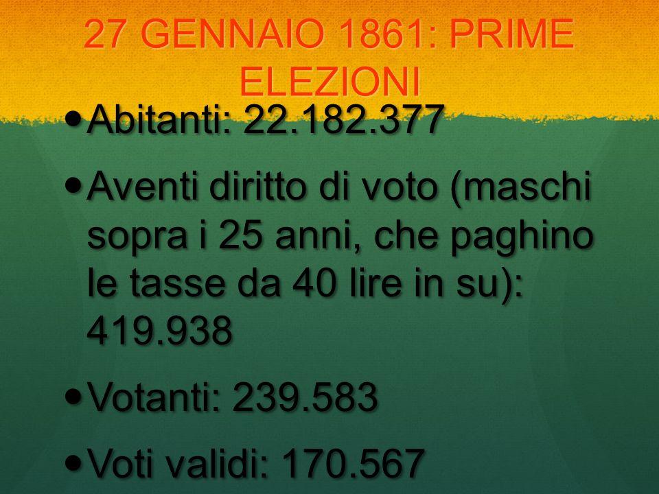 27 GENNAIO 1861: PRIME ELEZIONI Abitanti: 22.182.377 Abitanti: 22.182.377 Aventi diritto di voto (maschi sopra i 25 anni, che paghino le tasse da 40 l