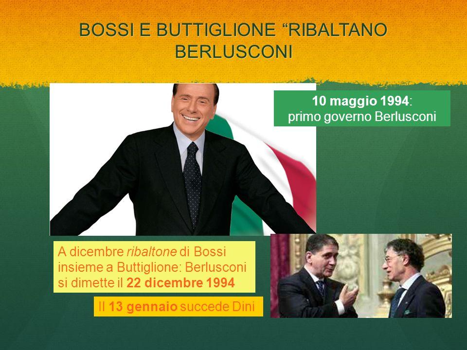 BOSSI E BUTTIGLIONE RIBALTANO BERLUSCONI 10 maggio 1994: primo governo Berlusconi A dicembre ribaltone di Bossi insieme a Buttiglione: Berlusconi si d