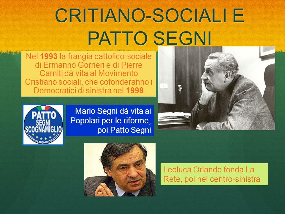CRITIANO-SOCIALI E PATTO SEGNI Nel 1993 la frangia cattolico-sociale di Ermanno Gorrieri e di Pierre Carniti dà vita al Movimento Cristiano sociali, c