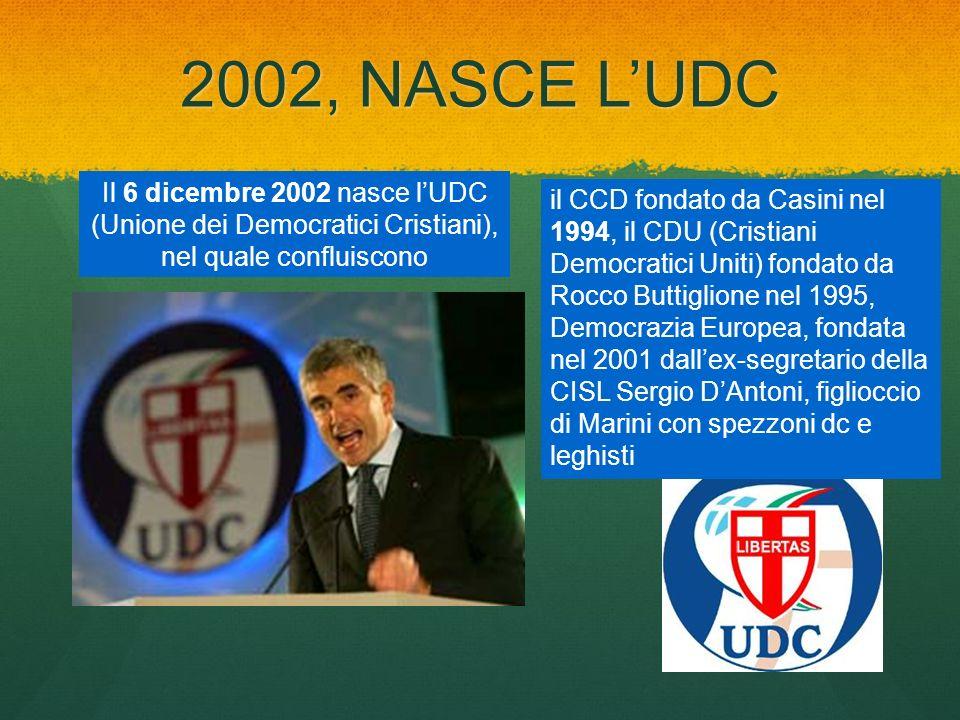 2002, NASCE LUDC Il 6 dicembre 2002 nasce lUDC (Unione dei Democratici Cristiani), nel quale confluiscono il CCD fondato da Casini nel 1994, il CDU (C