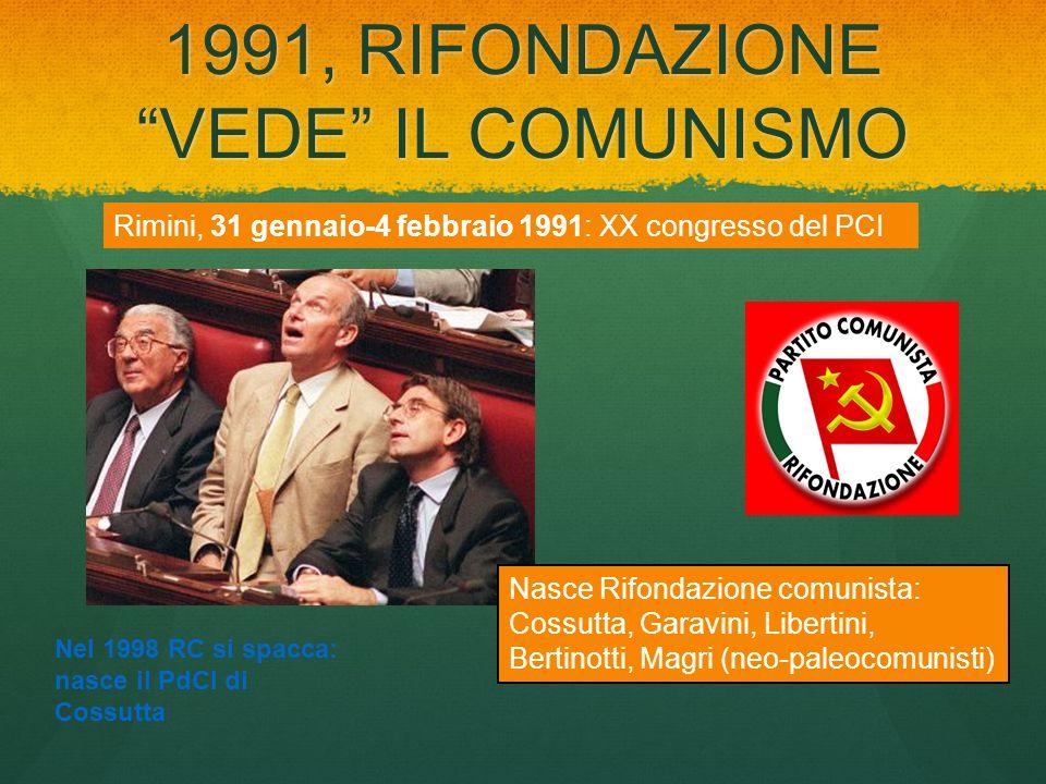 1991, RIFONDAZIONE VEDE IL COMUNISMO Rimini, 31 gennaio-4 febbraio 1991: XX congresso del PCI Nasce Rifondazione comunista: Cossutta, Garavini, Libert