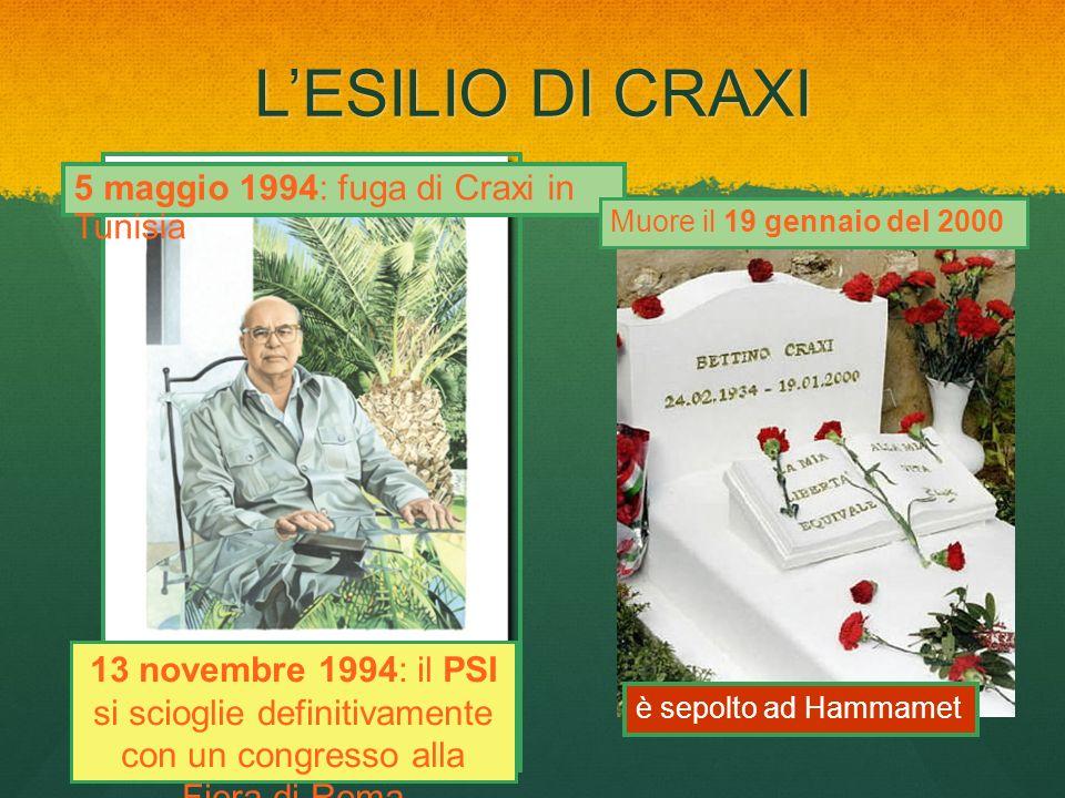 LESILIO DI CRAXI 5 maggio 1994: fuga di Craxi in Tunisia Muore il 19 gennaio del 2000 è sepolto ad Hammamet 13 novembre 1994: il PSI si scioglie defin
