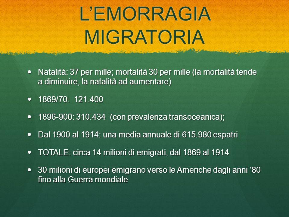 LEMORRAGIA MIGRATORIA Natalità: 37 per mille; mortalità 30 per mille (la mortalità tende a diminuire, la natalità ad aumentare) Natalità: 37 per mille