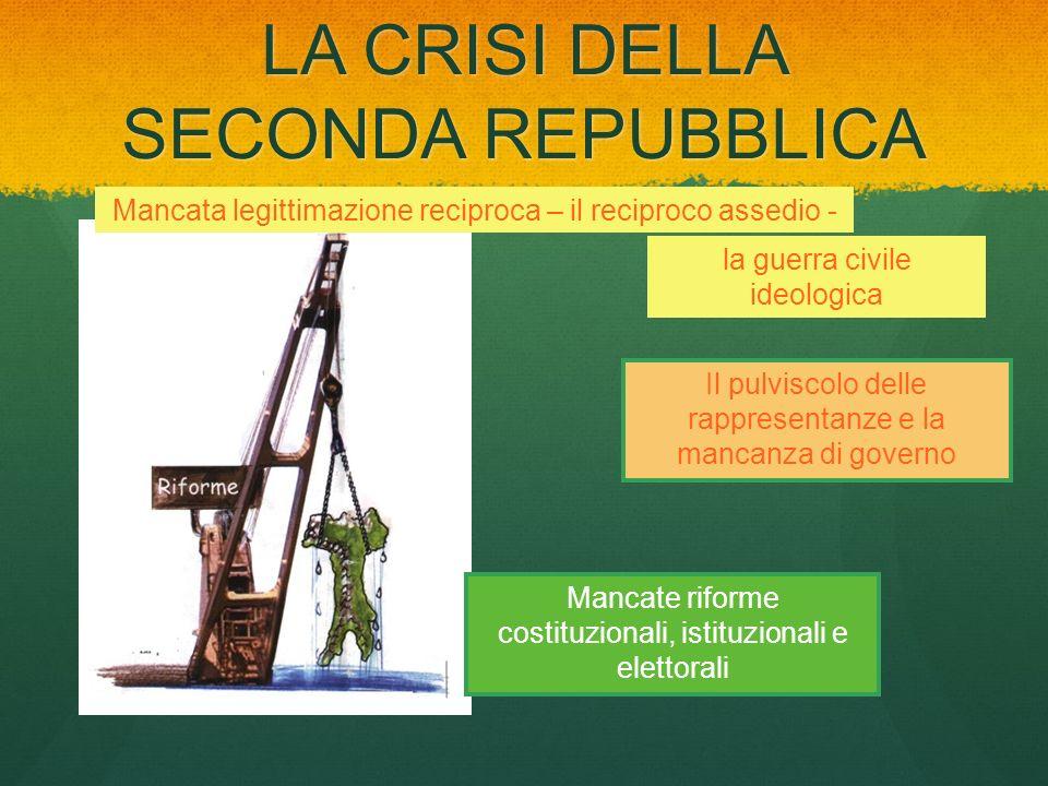 LA CRISI DELLA SECONDA REPUBBLICA Mancate riforme costituzionali, istituzionali e elettorali Mancata legittimazione reciproca – il reciproco assedio -