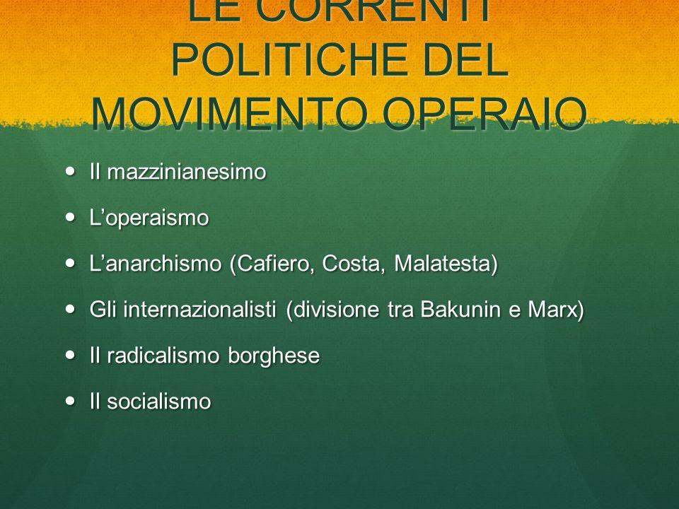 LE CORRENTI POLITICHE DEL MOVIMENTO OPERAIO Il mazzinianesimo Il mazzinianesimo Loperaismo Loperaismo Lanarchismo (Cafiero, Costa, Malatesta) Lanarchi