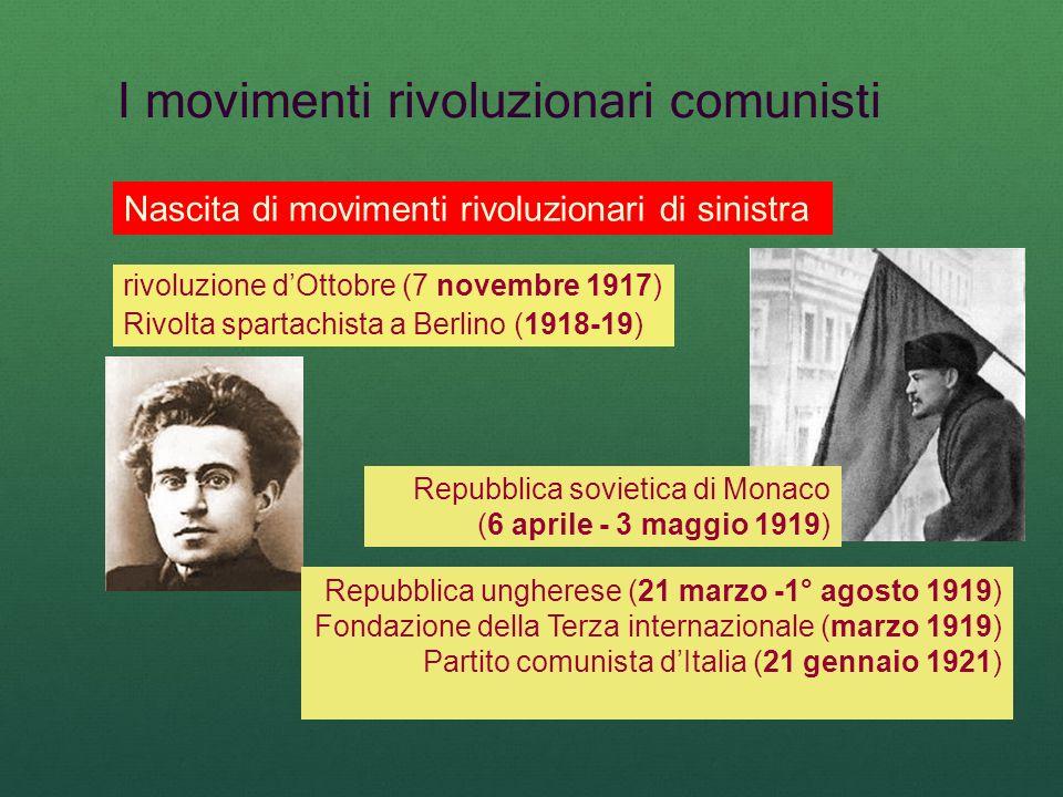 I movimenti rivoluzionari comunisti rivoluzione dOttobre (7 novembre 1917) Rivolta spartachista a Berlino (1918-19) Nascita di movimenti rivoluzionari