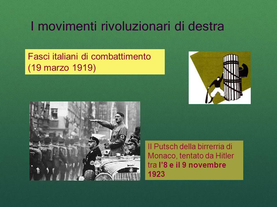 I movimenti rivoluzionari di destra Il Putsch della birrerria di Monaco, tentato da Hitler tra l8 e il 9 novembre 1923 Fasci italiani di combattimento