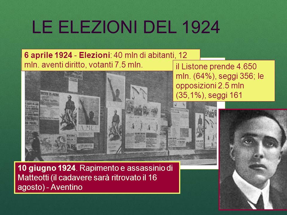 LE ELEZIONI DEL 1924 6 aprile 1924 - Elezioni: 40 mln di abitanti, 12 mln. aventi diritto, votanti 7.5 mln. 10 giugno 1924. Rapimento e assassinio di