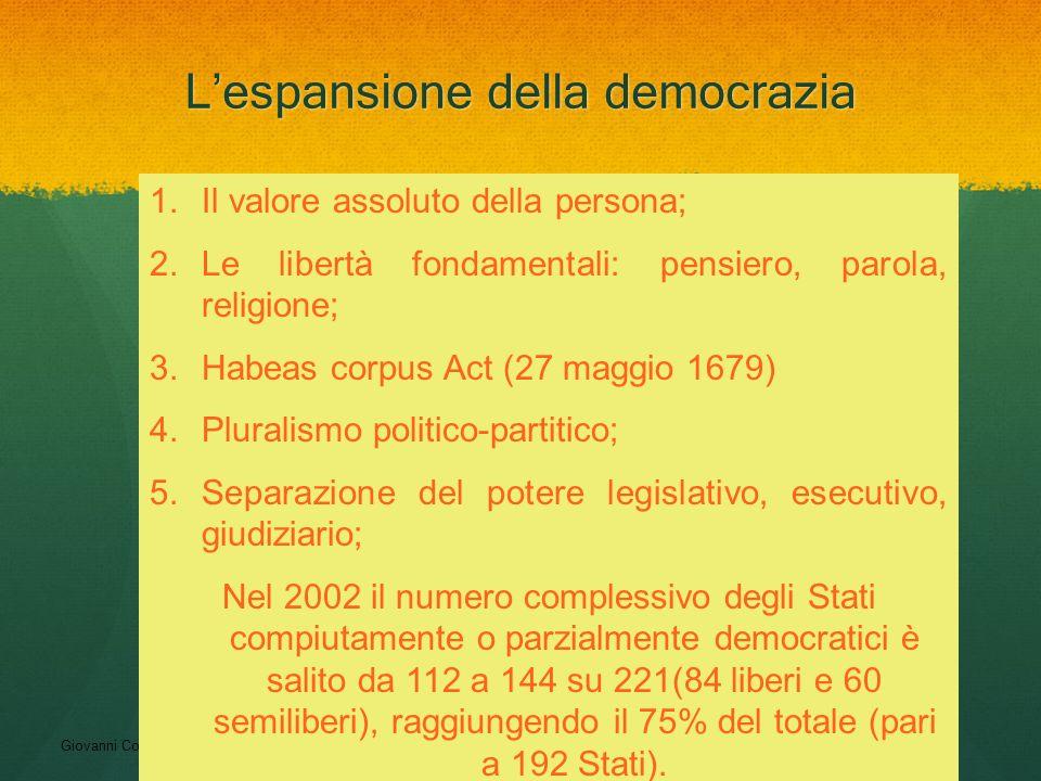 Giovanni Cominelli, Vittuone 18 aprile 2009 Lespansione della democrazia 1.Il valore assoluto della persona; 2.Le libertà fondamentali: pensiero, paro