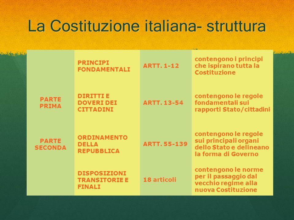 La Costituzione italiana- struttura PRINCIPI FONDAMENTALI ARTT. 1-12 contengono i principi che ispirano tutta la Costituzione PARTE PRIMA DIRITTI E DO