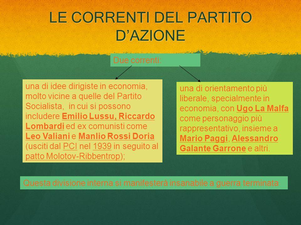 LE CORRENTI DEL PARTITO DAZIONE Due correnti: una di idee dirigiste in economia, molto vicine a quelle del Partito Socialista, in cui si possono inclu