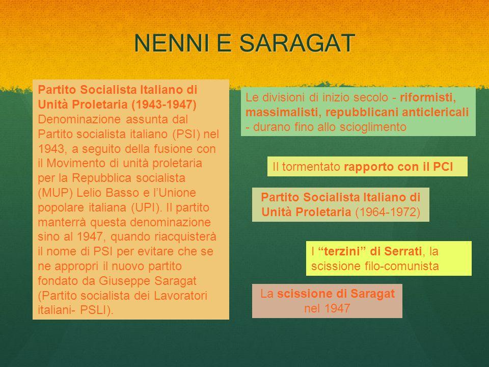 NENNI E SARAGAT Partito Socialista Italiano di Unità Proletaria (1964-1972) Partito Socialista Italiano di Unità Proletaria (1943-1947) Denominazione
