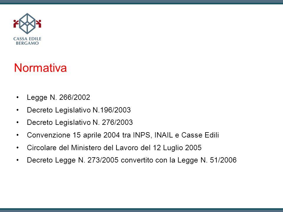 Normativa Decreto Legislativo N.163/2006 Decreto Legislativo N.