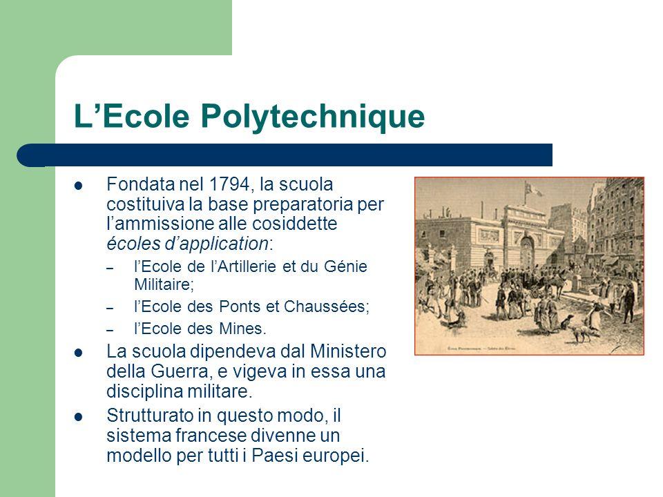 LEcole Polytechnique Fondata nel 1794, la scuola costituiva la base preparatoria per lammissione alle cosiddette écoles dapplication: – lEcole de lArt