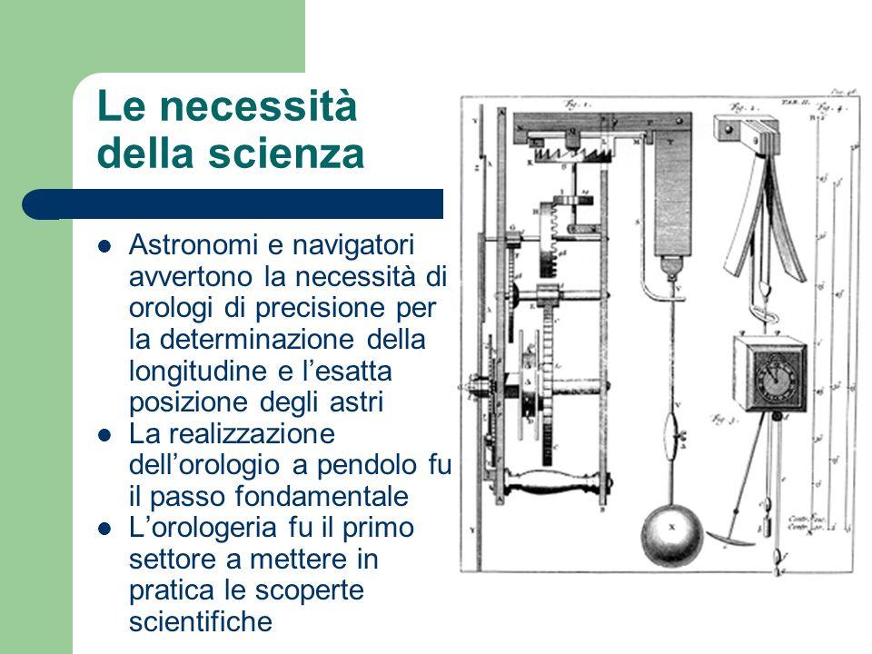 Le necessità della scienza Astronomi e navigatori avvertono la necessità di orologi di precisione per la determinazione della longitudine e lesatta po