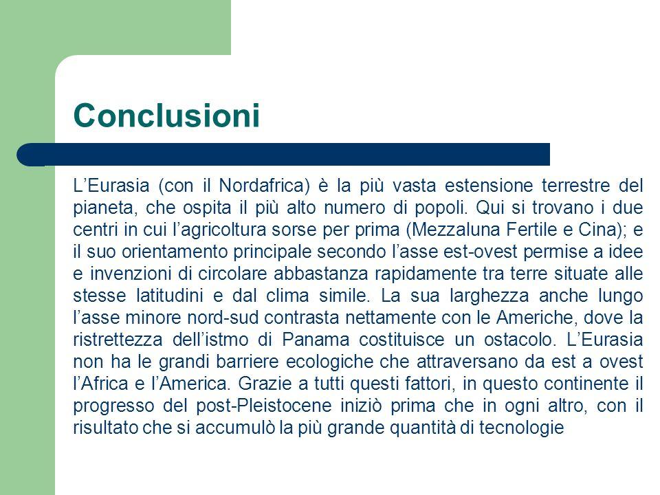 Conclusioni LEurasia (con il Nordafrica) è la più vasta estensione terrestre del pianeta, che ospita il più alto numero di popoli. Qui si trovano i du