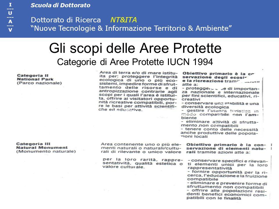 Scuola di Dottorato Dottorato di Ricerca NT&ITA Nuove Tecnologie & Informazione Territorio & Ambiente I --- U --- A --- V Gli scopi delle Aree Protett