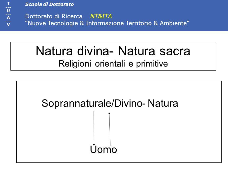 Scuola di Dottorato Dottorato di Ricerca NT&ITA Nuove Tecnologie & Informazione Territorio & Ambiente I --- U --- A --- V Natura divina- Natura sacra