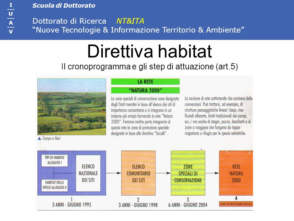 Scuola di Dottorato Dottorato di Ricerca NT&ITA Nuove Tecnologie & Informazione Territorio & Ambiente I --- U --- A --- V Direttiva habitat Il cronopr