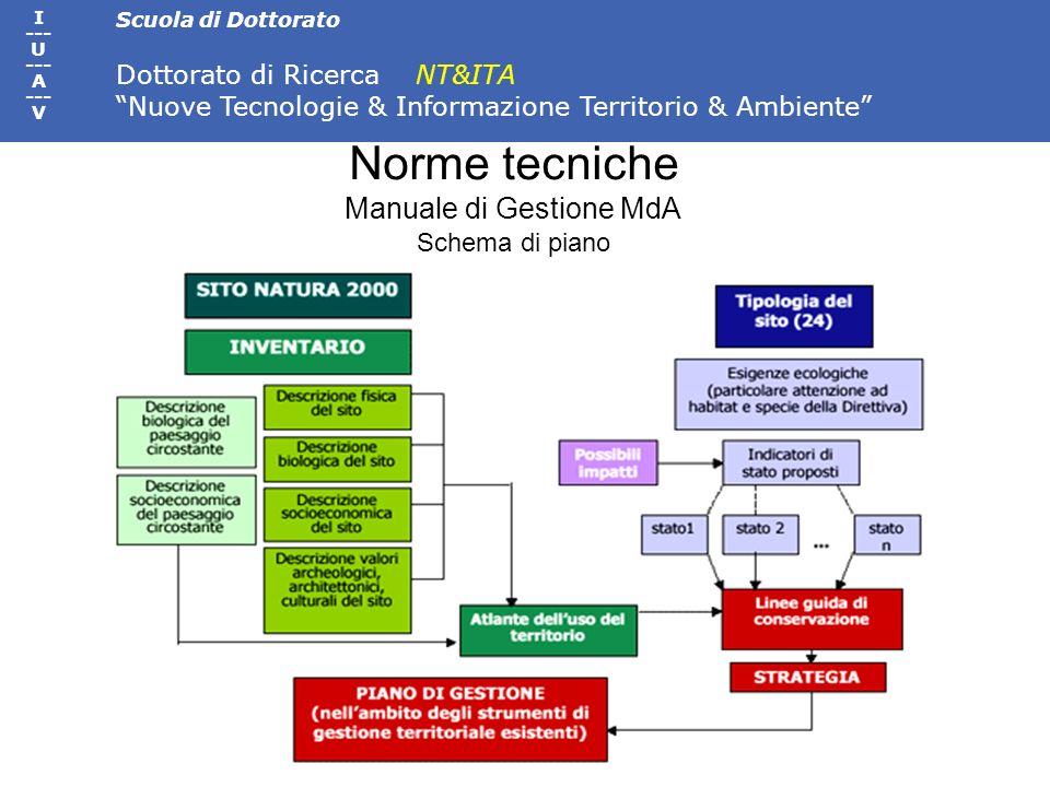 Scuola di Dottorato Dottorato di Ricerca NT&ITA Nuove Tecnologie & Informazione Territorio & Ambiente I --- U --- A --- V Norme tecniche Manuale di Ge