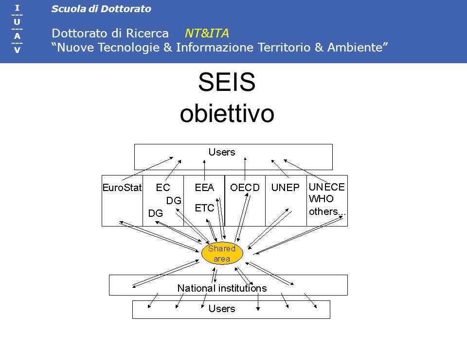 Scuola di Dottorato Dottorato di Ricerca NT&ITA Nuove Tecnologie & Informazione Territorio & Ambiente I --- U --- A --- V SEIS obiettivo