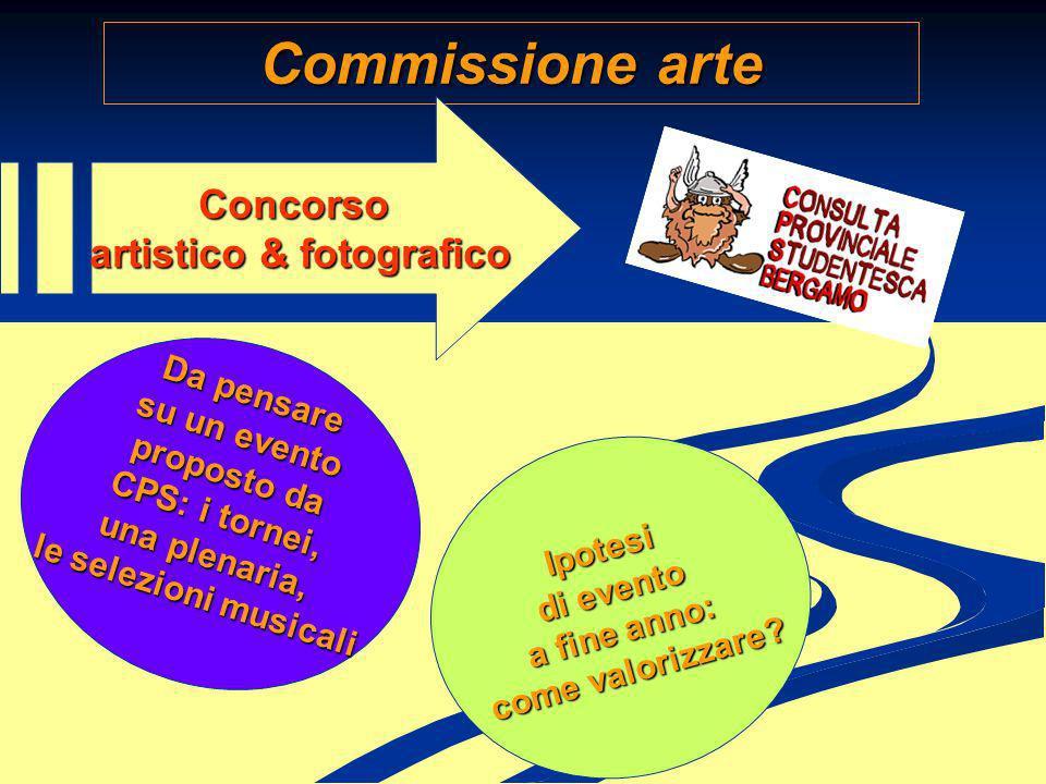 Commissione arte Concorso artistico & fotografico Da pensare Da pensare su un evento su un evento proposto da proposto da CPS: i tornei, CPS: i tornei