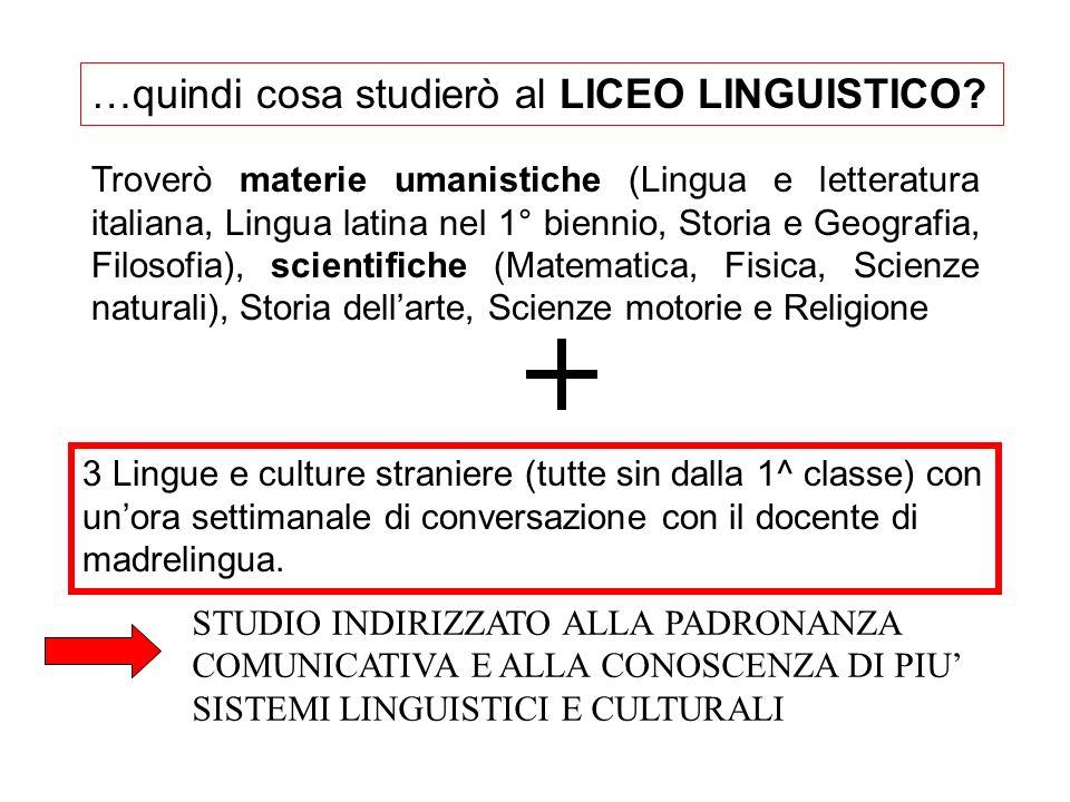 …quindi cosa studierò al LICEO LINGUISTICO? Troverò materie umanistiche (Lingua e letteratura italiana, Lingua latina nel 1° biennio, Storia e Geograf