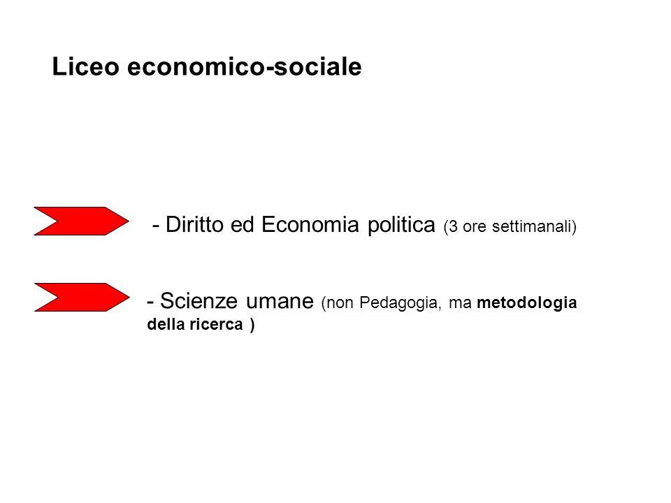 Liceo economico-sociale - Diritto ed Economia politica (3 ore settimanali) - Scienze umane (non Pedagogia, ma metodologia della ricerca )