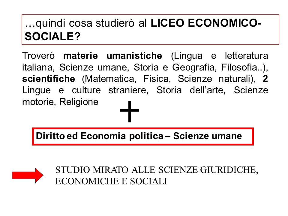 …quindi cosa studierò al LICEO ECONOMICO- SOCIALE? Diritto ed Economia politica – Scienze umane STUDIO MIRATO ALLE SCIENZE GIURIDICHE, ECONOMICHE E SO